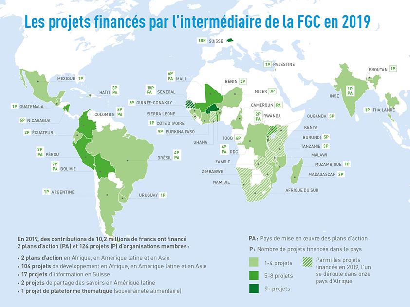 Projets FGC 2019